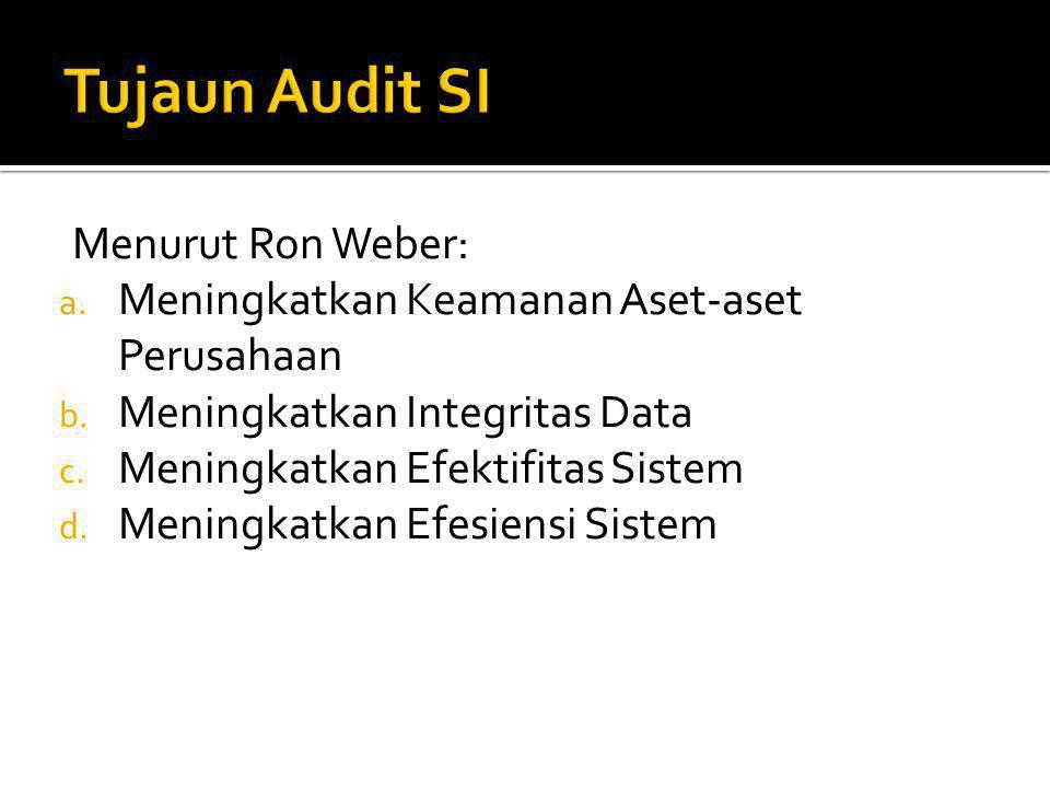Menurut Ron Weber: a. Meningkatkan Keamanan Aset-aset Perusahaan b. Meningkatkan Integritas Data c. Meningkatkan Efektifitas Sistem d. Meningkatkan Ef