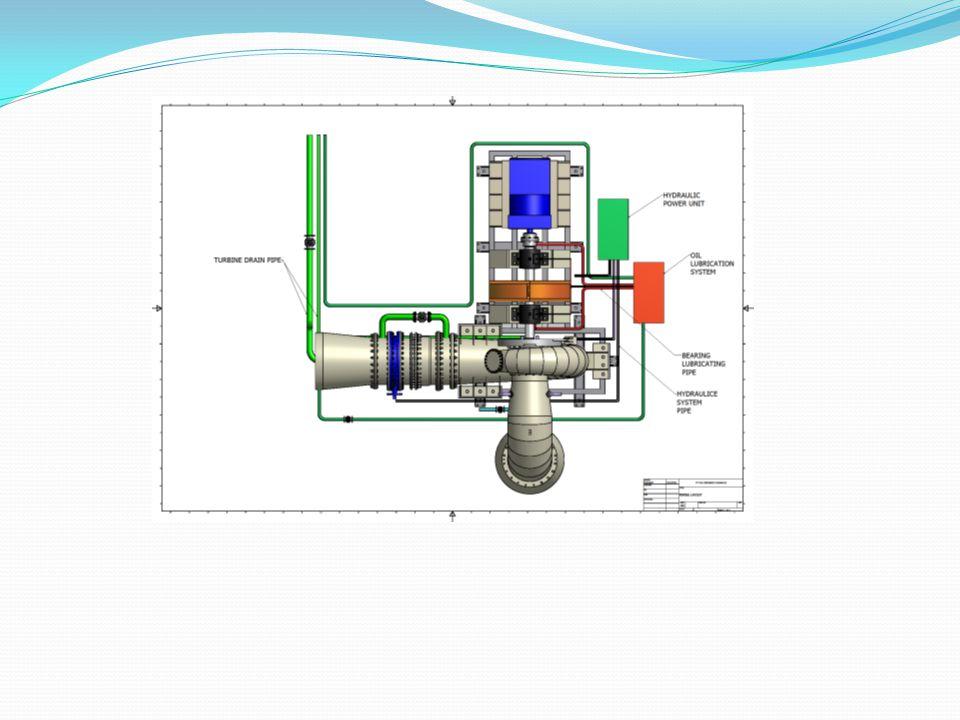 PRINSIP DASAR OPERASI Pengoperasian pembangkit mikrohidro tidak hanya untuk membangkitkan tenaga listrik dengan cara memutar generator tetapi juga mengontrol peralatan pembangkitan, menyuplai listrik dengan kualitas yang stabil kepada konsumen, dan menjaga semua peralatan agar tetap dalam kondisi yang bagus