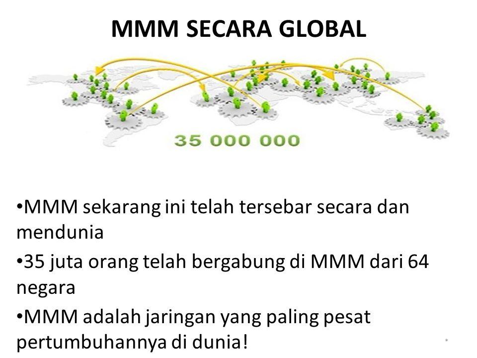 MMM SECARA GLOBAL MMM sekarang ini telah tersebar secara dan mendunia 35 juta orang telah bergabung di MMM dari 64 negara MMM adalah jaringan yang paling pesat pertumbuhannya di dunia.