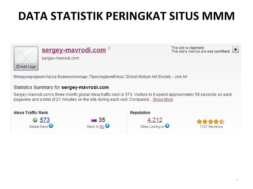 DATA STATISTIK PERINGKAT SITUS MMM *