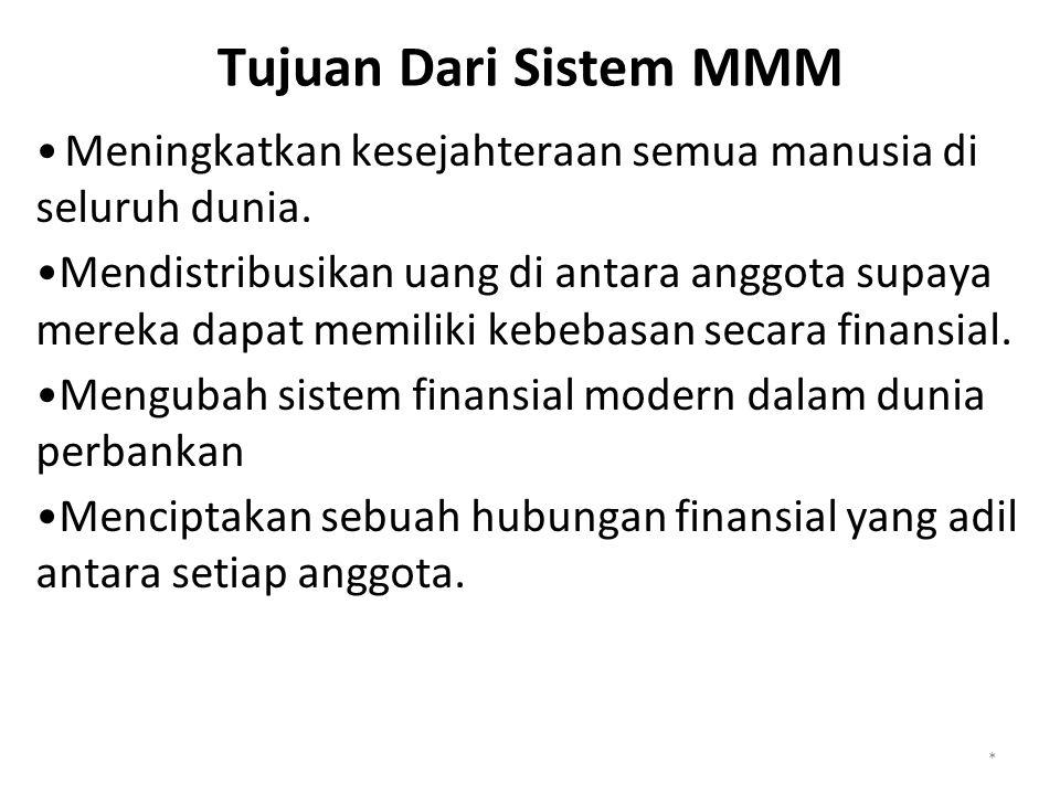 Tujuan Dari Sistem MMM Meningkatkan kesejahteraan semua manusia di seluruh dunia.