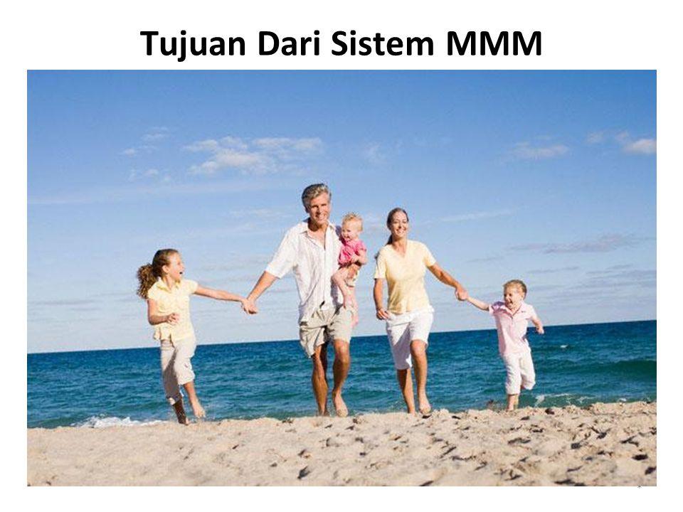Tujuan Dari Sistem MMM *