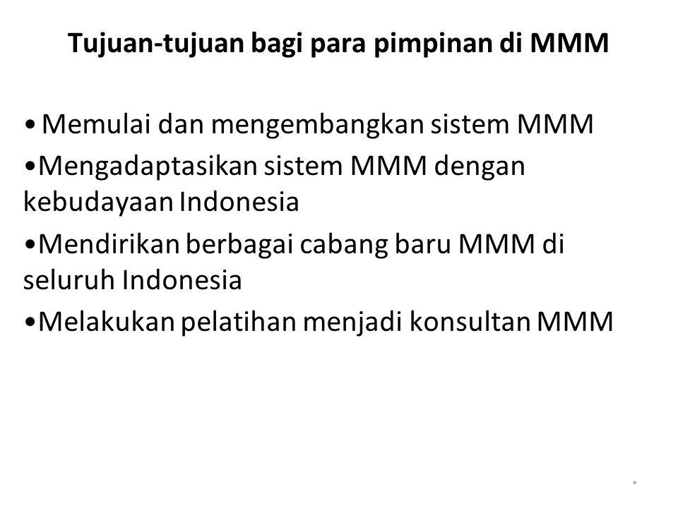 Tujuan-tujuan bagi para pimpinan di MMM Memulai dan mengembangkan sistem MMM Mengadaptasikan sistem MMM dengan kebudayaan Indonesia Mendirikan berbagai cabang baru MMM di seluruh Indonesia Melakukan pelatihan menjadi konsultan MMM *