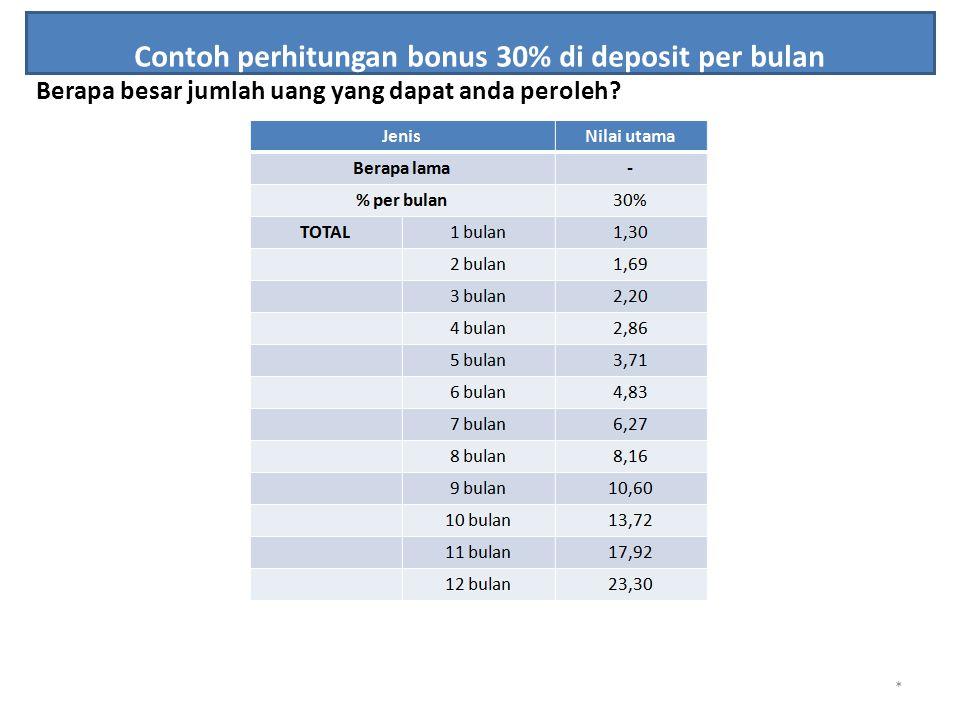 * Contoh perhitungan bonus 30% di deposit per bulan Berapa besar jumlah uang yang dapat anda peroleh?