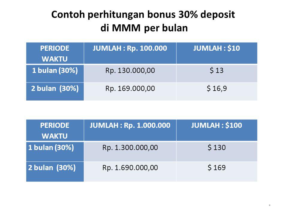 Contoh perhitungan bonus 30% deposit di MMM per bulan PERIODE WAKTU JUMLAH : Rp.