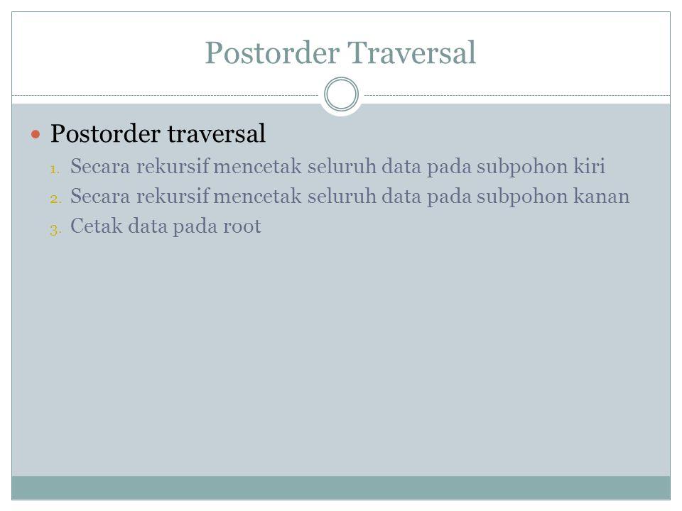 Postorder Traversal Postorder traversal 1. Secara rekursif mencetak seluruh data pada subpohon kiri 2. Secara rekursif mencetak seluruh data pada subp