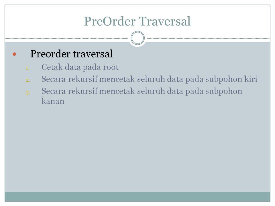 PreOrder Traversal Preorder traversal 1. Cetak data pada root 2. Secara rekursif mencetak seluruh data pada subpohon kiri 3. Secara rekursif mencetak