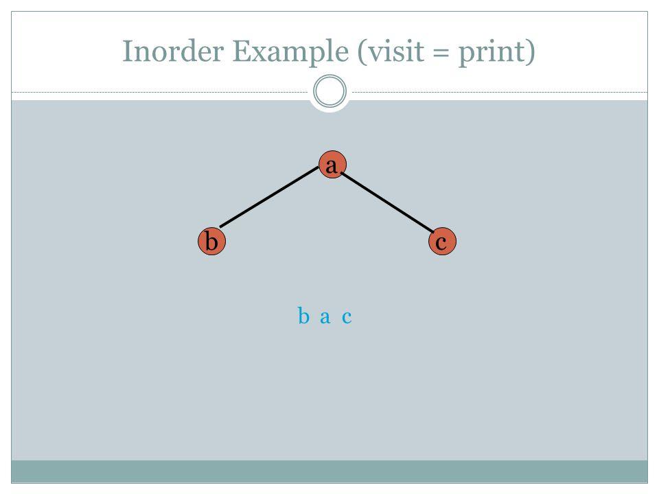 Inorder Example (visit = print) a bc bac