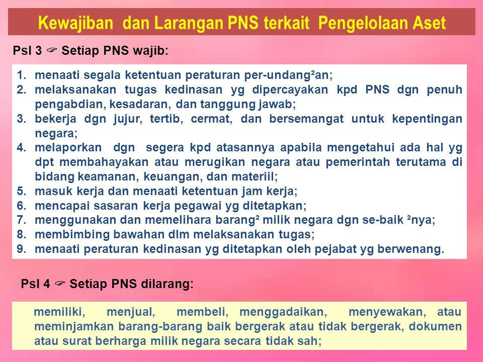 33 Setiap PNS wajib: Pasal 3 1.menaati segala ketentuan peraturan per-undang²an; 2.melaksanakan tugas kedinasan yg dipercayakan kpd PNS dgn penuh peng