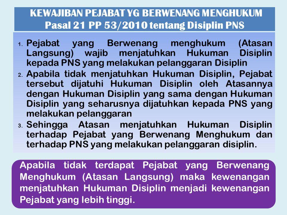 35 KEWAJIBAN PEJABAT YG BERWENANG MENGHUKUM Pasal 21 PP 53/2010 tentang Disiplin PNS 1. Pejabat yang Berwenang menghukum (Atasan Langsung) wajib menja