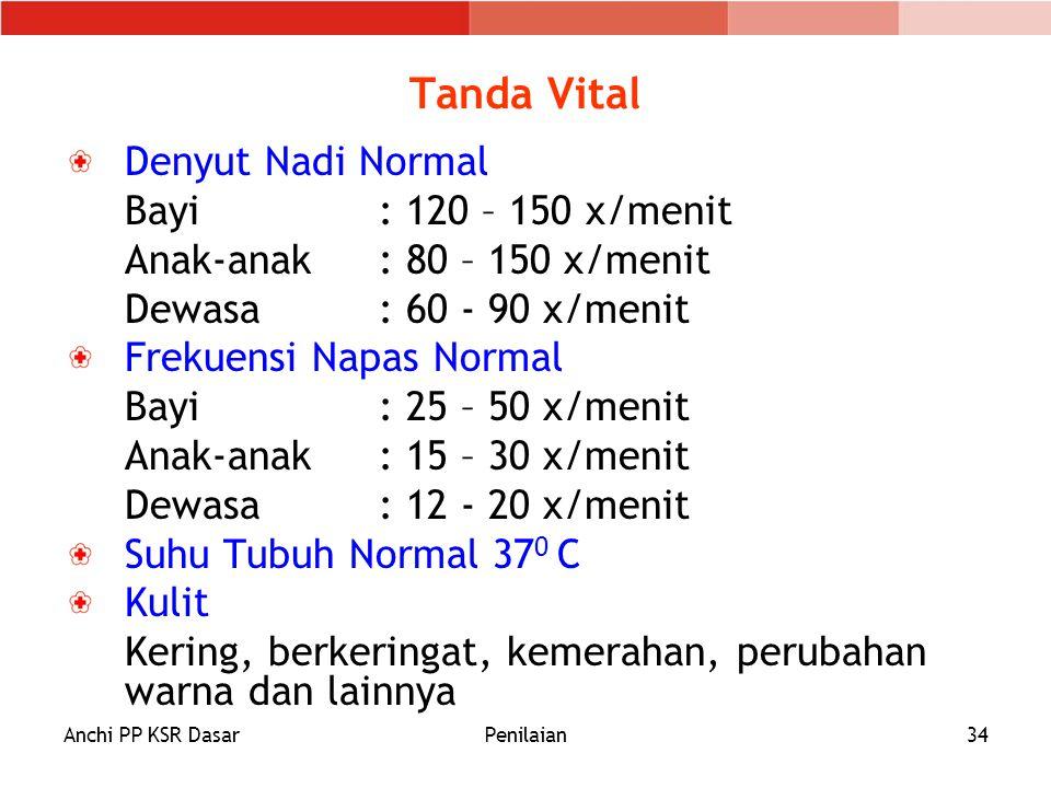 Anchi PP KSR DasarPenilaian34 Tanda Vital Denyut Nadi Normal Bayi: 120 – 150 x/menit Anak-anak: 80 – 150 x/menit Dewasa: 60 - 90 x/menit Frekuensi Nap