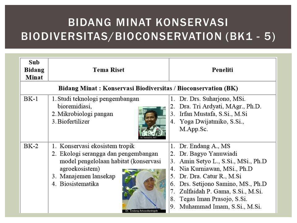 BIDANG MINAT KONSERVASI BIODIVERSITAS/BIOCONSERVATION (BK1 - 5)