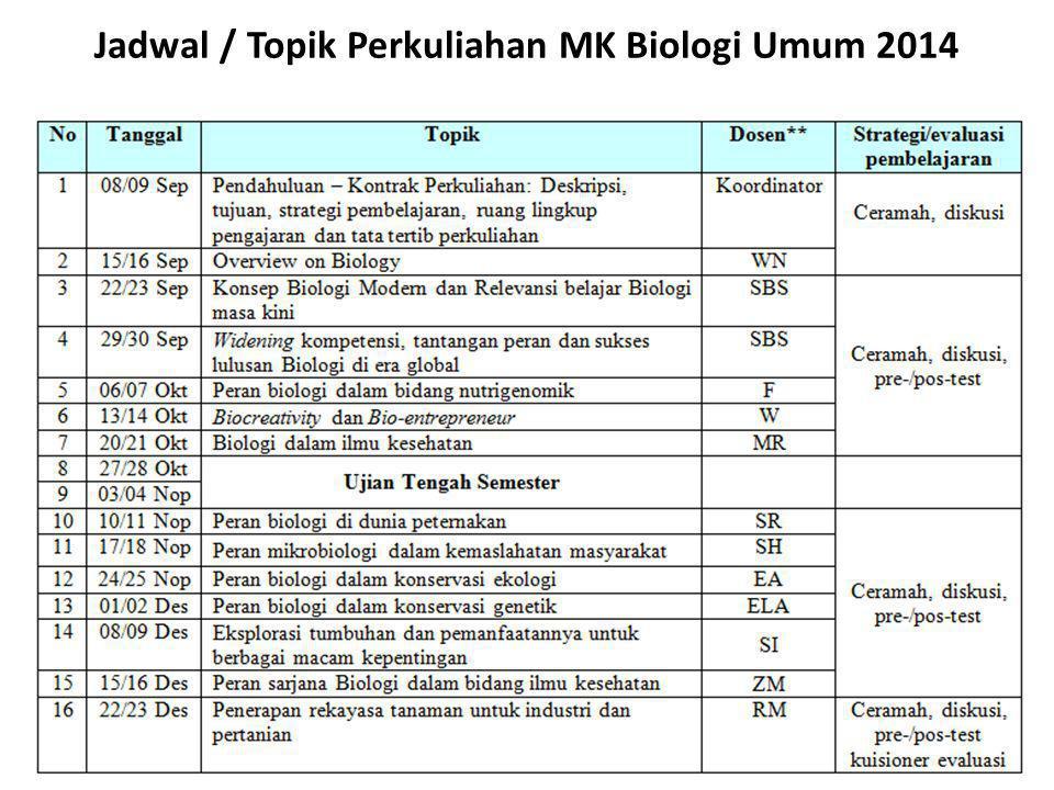 Jadwal / Topik Perkuliahan MK Biologi Umum 2014