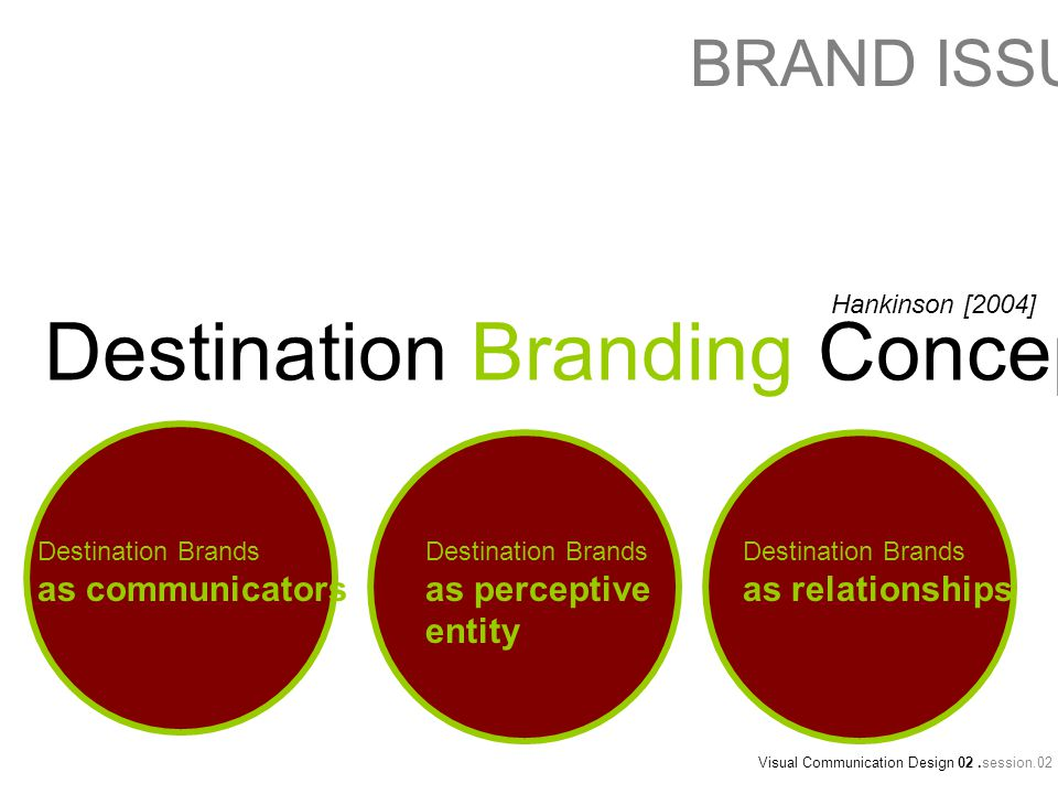 Destination Branding Concept Visual Communication Design 02.session.02 BRAND ISSUE Destination Brands as communicators Destination Brands as perceptive entity Destination Brands as relationships Hankinson [2004]