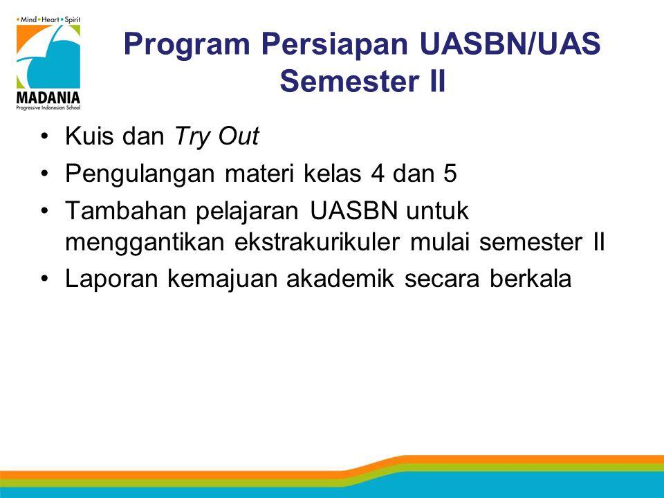 Program Persiapan UASBN/UAS Semester II Kuis dan Try Out Pengulangan materi kelas 4 dan 5 Tambahan pelajaran UASBN untuk menggantikan ekstrakurikuler mulai semester II Laporan kemajuan akademik secara berkala