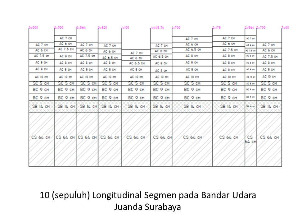 10 (sepuluh) Longitudinal Segmen pada Bandar Udara Juanda Surabaya