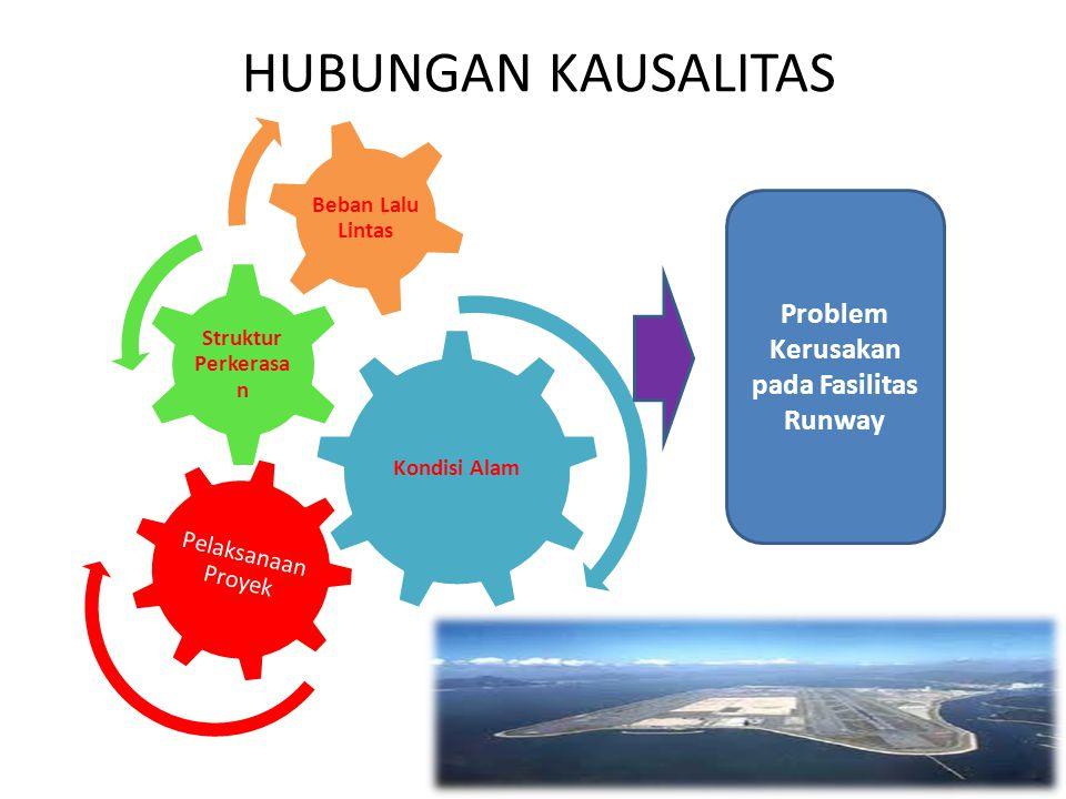 Kondisi Alam Struktur Perkerasa n Beban Lalu Lintas Problem Kerusakan pada Fasilitas Runway HUBUNGAN KAUSALITAS Pelaksanaan Proyek
