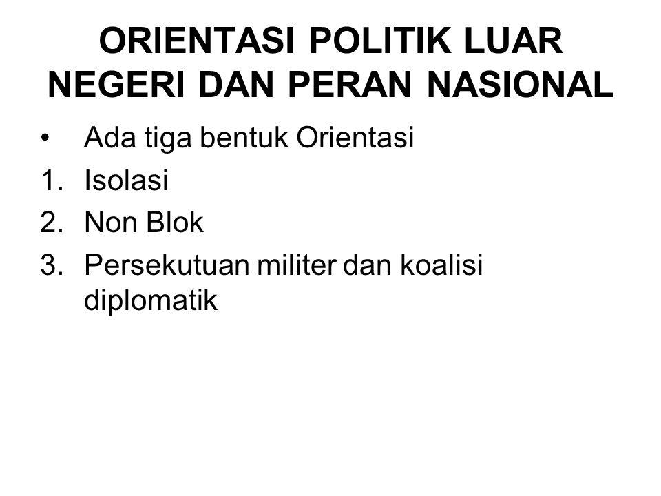 ORIENTASI POLITIK LUAR NEGERI DAN PERAN NASIONAL Ada tiga bentuk Orientasi 1.Isolasi 2.Non Blok 3.Persekutuan militer dan koalisi diplomatik