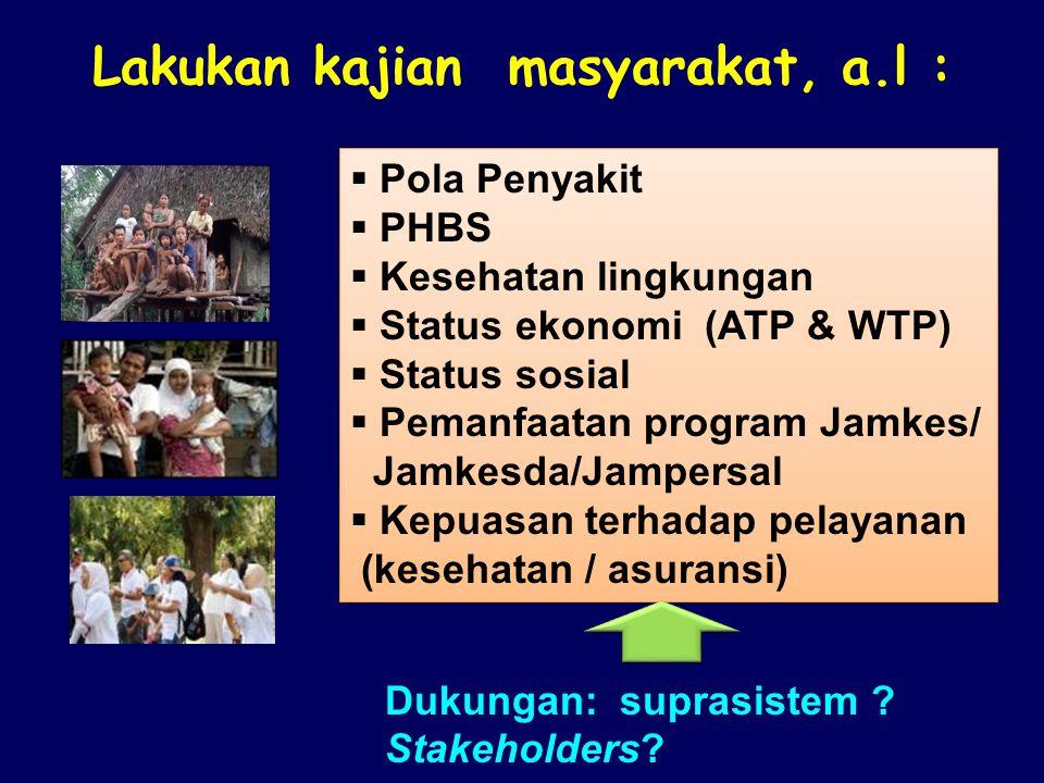 Lakukan kajian masyarakat, a.l :  Pola Penyakit  PHBS  Kesehatan lingkungan  Status ekonomi (ATP & WTP)  Status sosial  Pemanfaatan program Jamkes/ Jamkesda/Jampersal  Kepuasan terhadap pelayanan (kesehatan / asuransi)  Pola Penyakit  PHBS  Kesehatan lingkungan  Status ekonomi (ATP & WTP)  Status sosial  Pemanfaatan program Jamkes/ Jamkesda/Jampersal  Kepuasan terhadap pelayanan (kesehatan / asuransi) Dukungan: suprasistem .