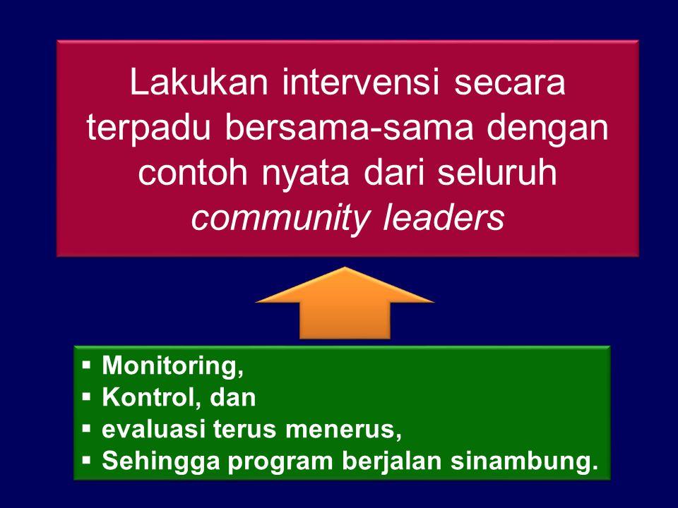 Lakukan intervensi secara terpadu bersama-sama dengan contoh nyata dari seluruh community leaders  Monitoring,  Kontrol, dan  evaluasi terus menerus,  Sehingga program berjalan sinambung.