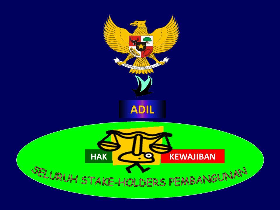 ADIL HAKKEWAJIBAN