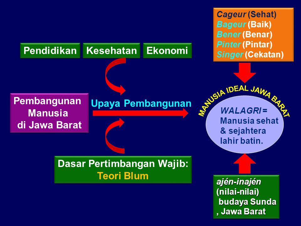 WALAGRI = Manusia sehat & sejahtera lahir batin.