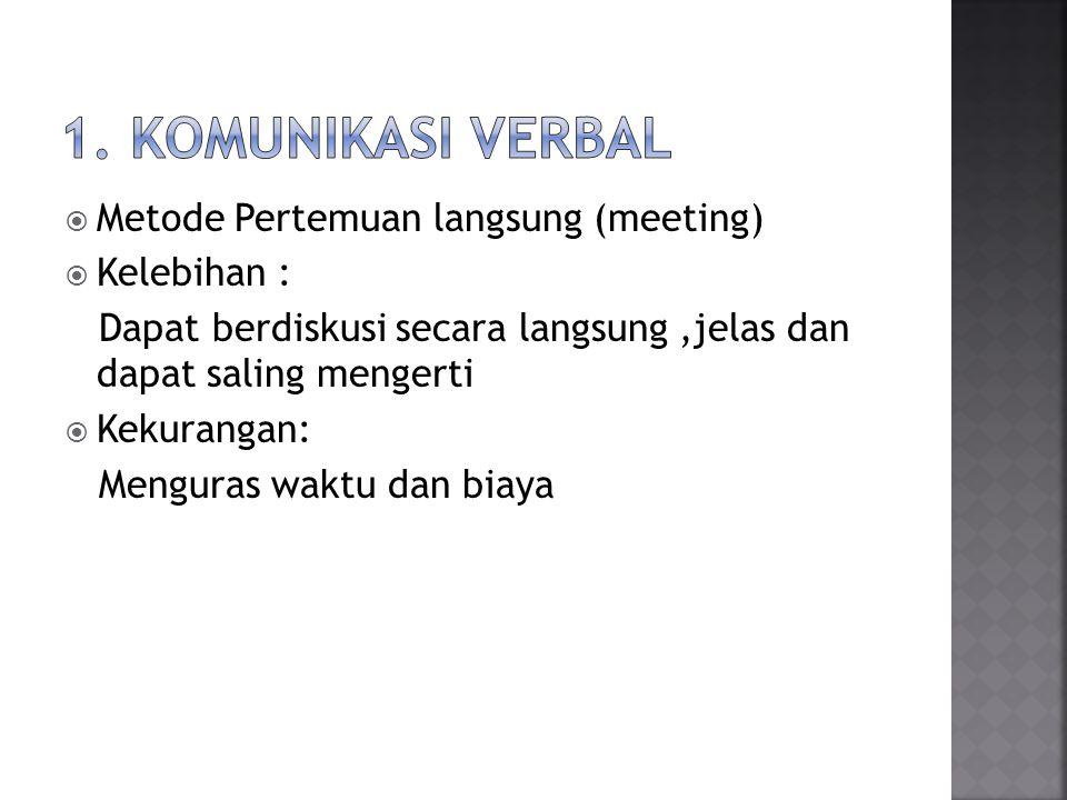  Metode Pertemuan langsung (meeting)  Kelebihan : Dapat berdiskusi secara langsung,jelas dan dapat saling mengerti  Kekurangan: Menguras waktu dan