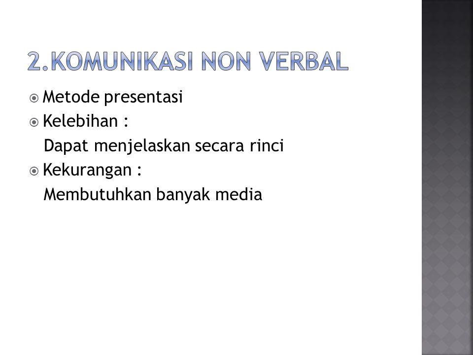  Metode presentasi  Kelebihan : Dapat menjelaskan secara rinci  Kekurangan : Membutuhkan banyak media