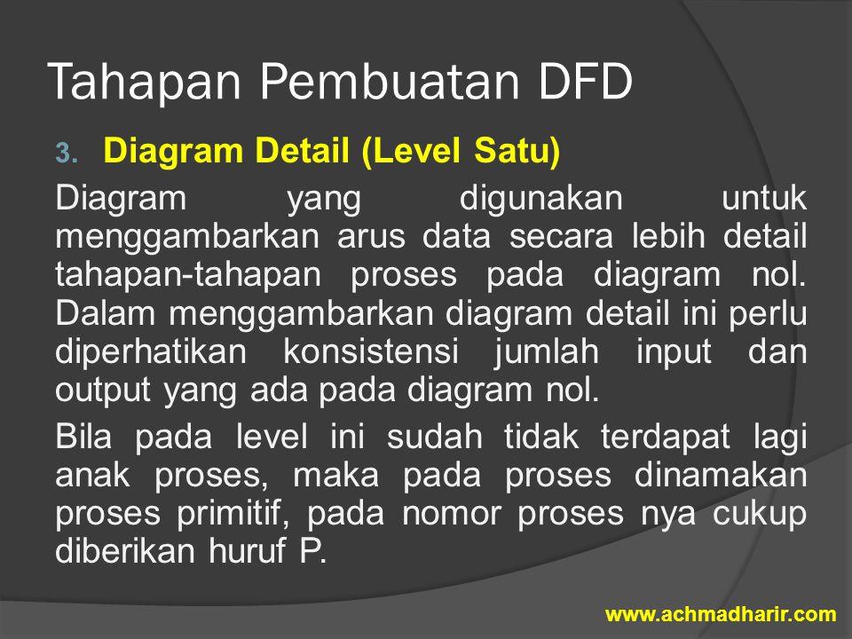 Tahapan Pembuatan DFD 3. Diagram Detail (Level Satu) Diagram yang digunakan untuk menggambarkan arus data secara lebih detail tahapan-tahapan proses p