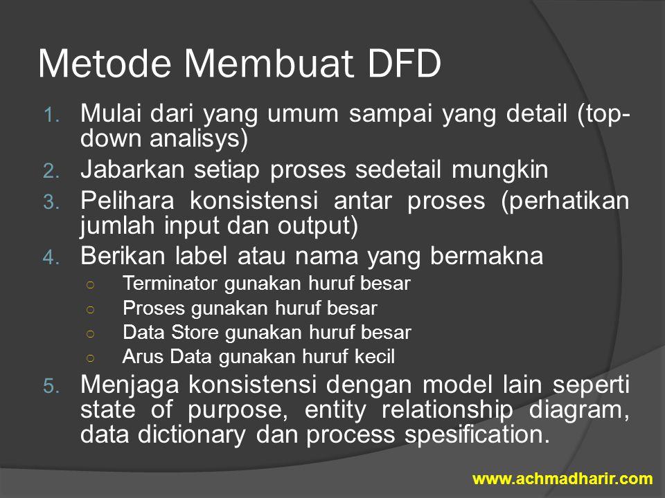 Metode Membuat DFD 1. Mulai dari yang umum sampai yang detail (top- down analisys) 2. Jabarkan setiap proses sedetail mungkin 3. Pelihara konsistensi