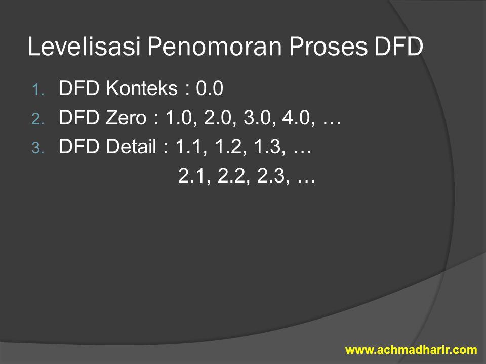 Levelisasi Penomoran Proses DFD 1. DFD Konteks : 0.0 2. DFD Zero : 1.0, 2.0, 3.0, 4.0, … 3. DFD Detail : 1.1, 1.2, 1.3, … 2.1, 2.2, 2.3, … www.achmadh