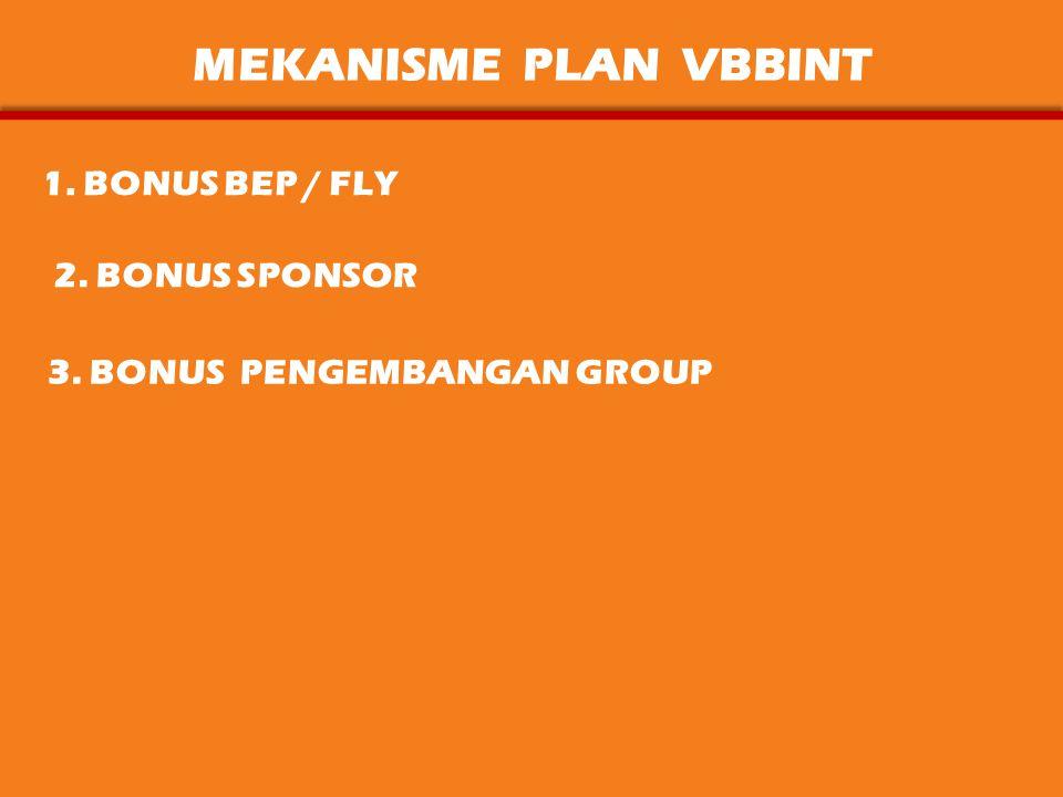 MEKANISME PLAN VBBINT 1. BONUS BEP / FLY 2. BONUS SPONSOR 3. BONUS PENGEMBANGAN GROUP
