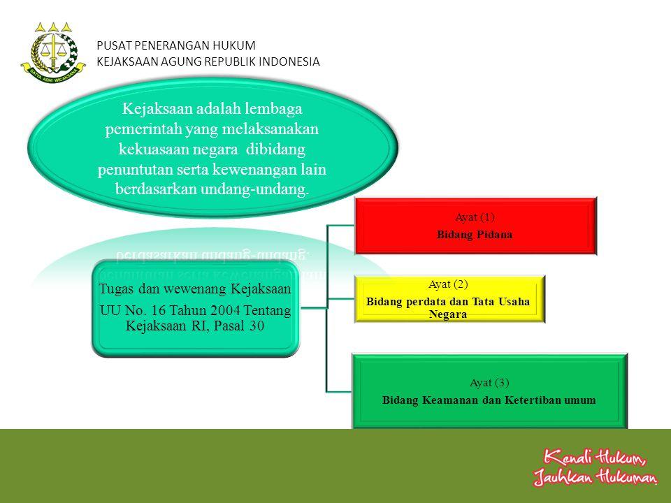 Upaya Preventif dan Deteksi Dini Terjadinya Tindak Pidana korupsi PUSAT PENERANGAN HUKUM KEJAKSAAN AGUNG REPUBLIK INDONESIA