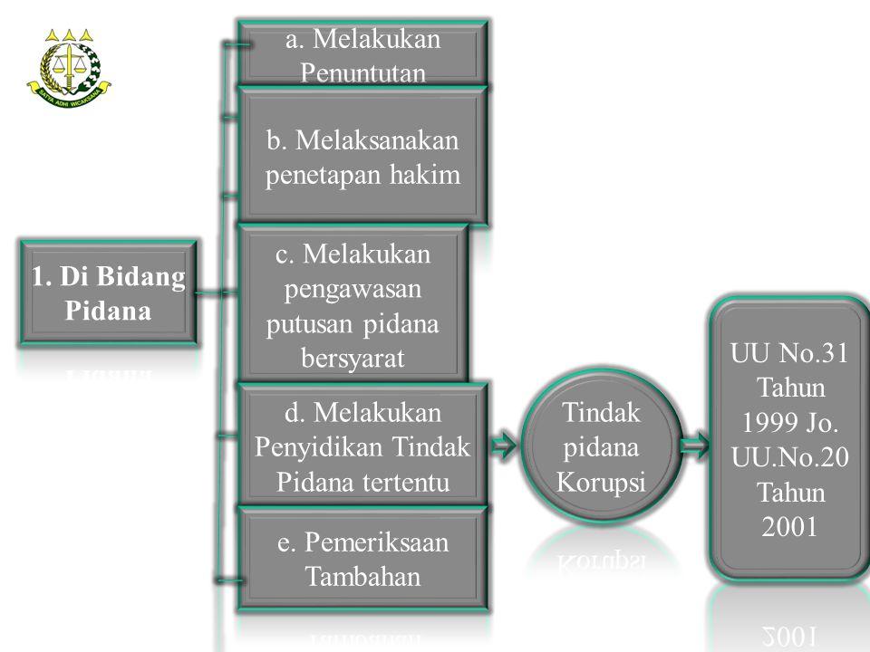 Tugas dan wewenang Kejaksaan UU No. 16 Tahun 2004 Tentang Kejaksaan RI, Pasal 30 Ayat (1) Bidang Pidana Ayat (2) Bidang perdata dan Tata Usaha Negara