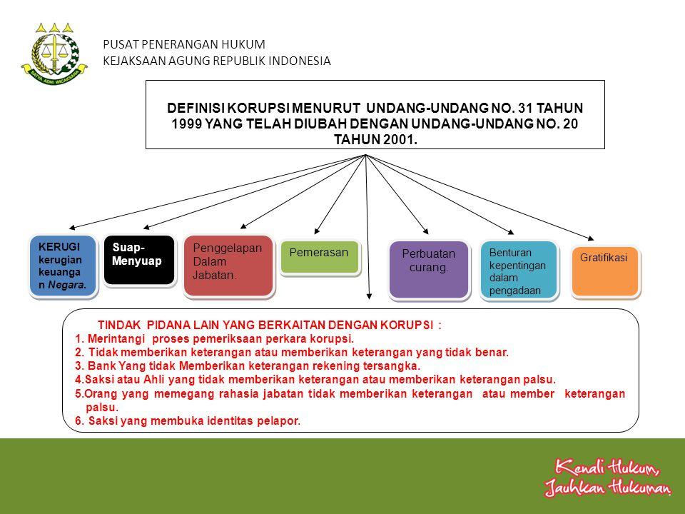 KENALI HUKUM, JAUHKAN HUKUMAN PUSAT PENERANGAN HUKUM KEJAKSAAN AGUNG REPUBLIK INDONESIA