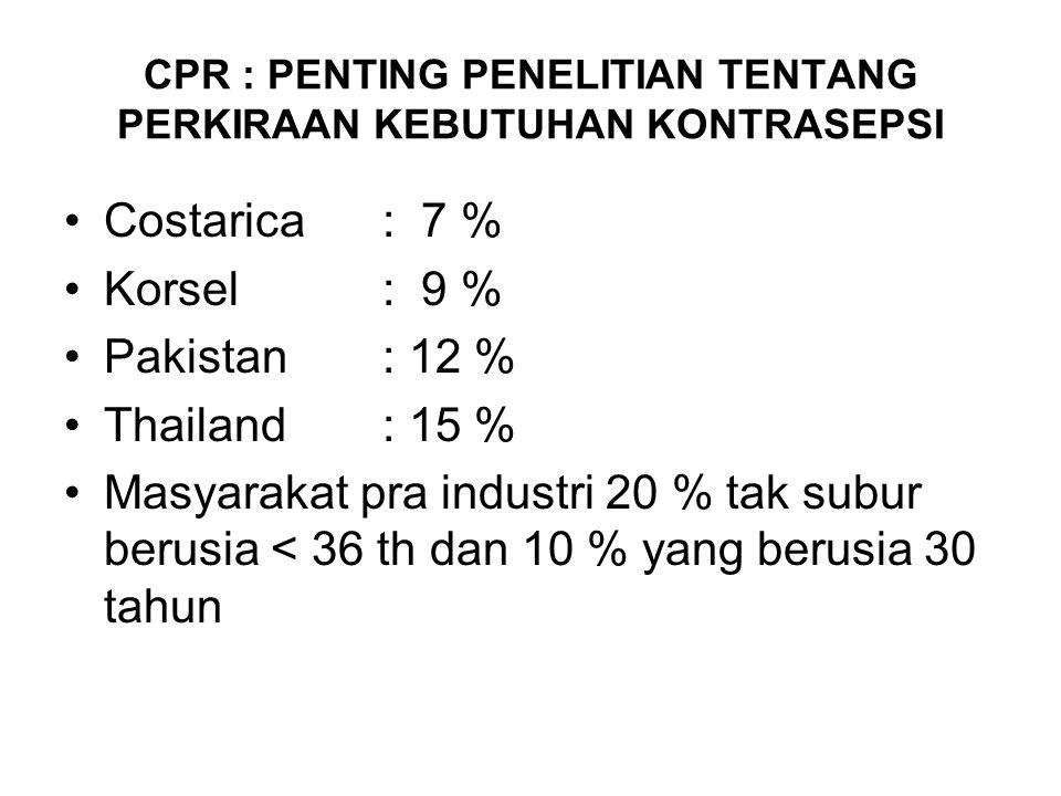 CPR : PENTING PENELITIAN TENTANG PERKIRAAN KEBUTUHAN KONTRASEPSI Costarica : 7 % Korsel: 9 % Pakistan: 12 % Thailand: 15 % Masyarakat pra industri 20 % tak subur berusia < 36 th dan 10 % yang berusia 30 tahun
