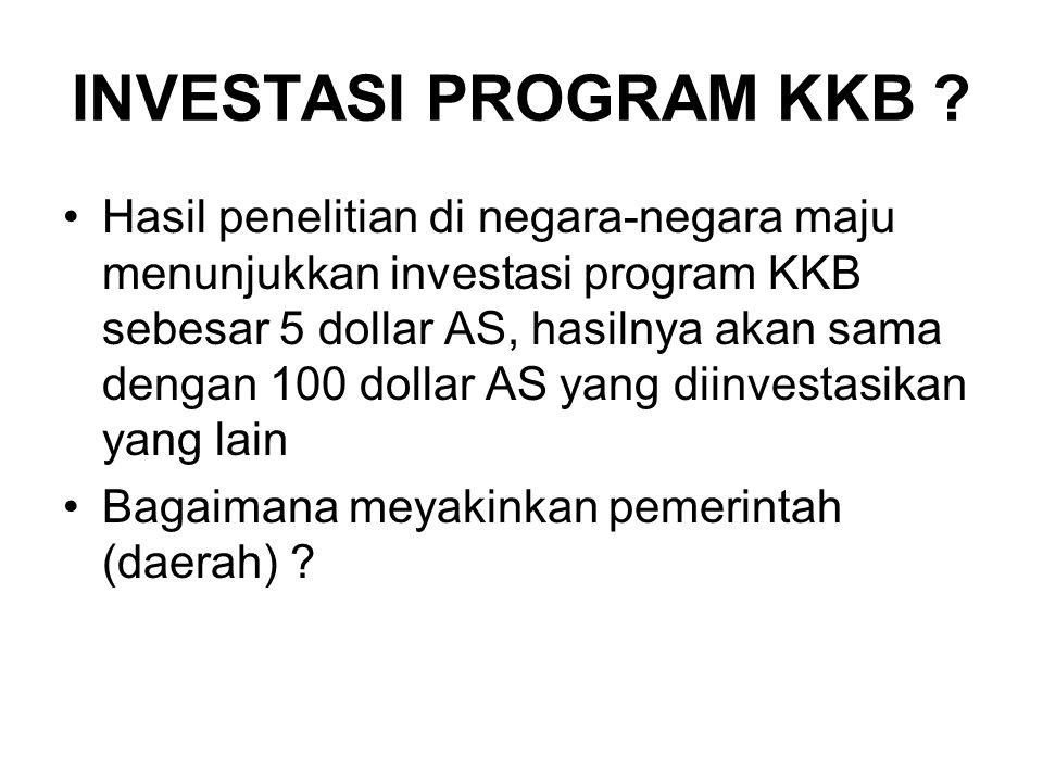 INVESTASI PROGRAM KKB .