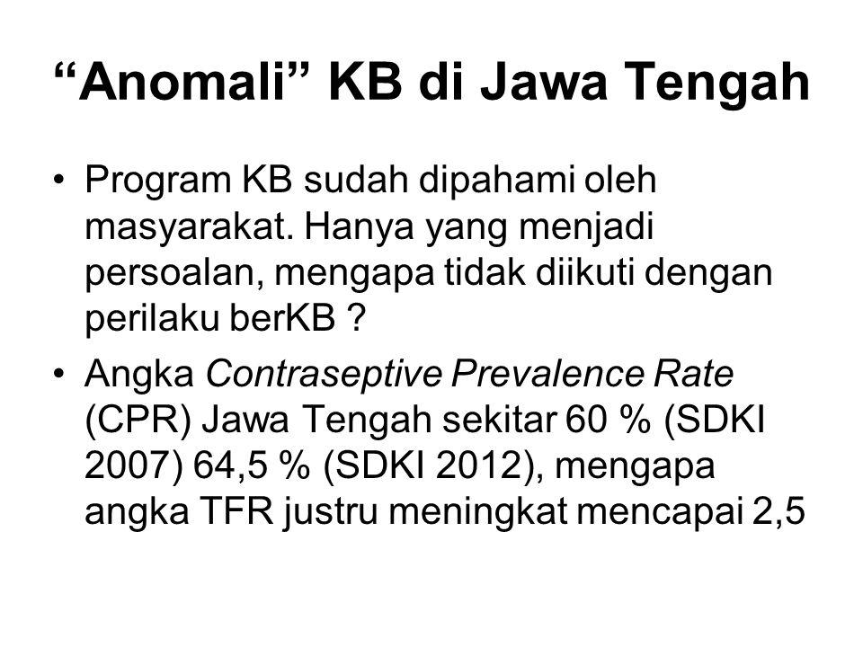 Anomali KB di Jawa Tengah Program KB sudah dipahami oleh masyarakat.