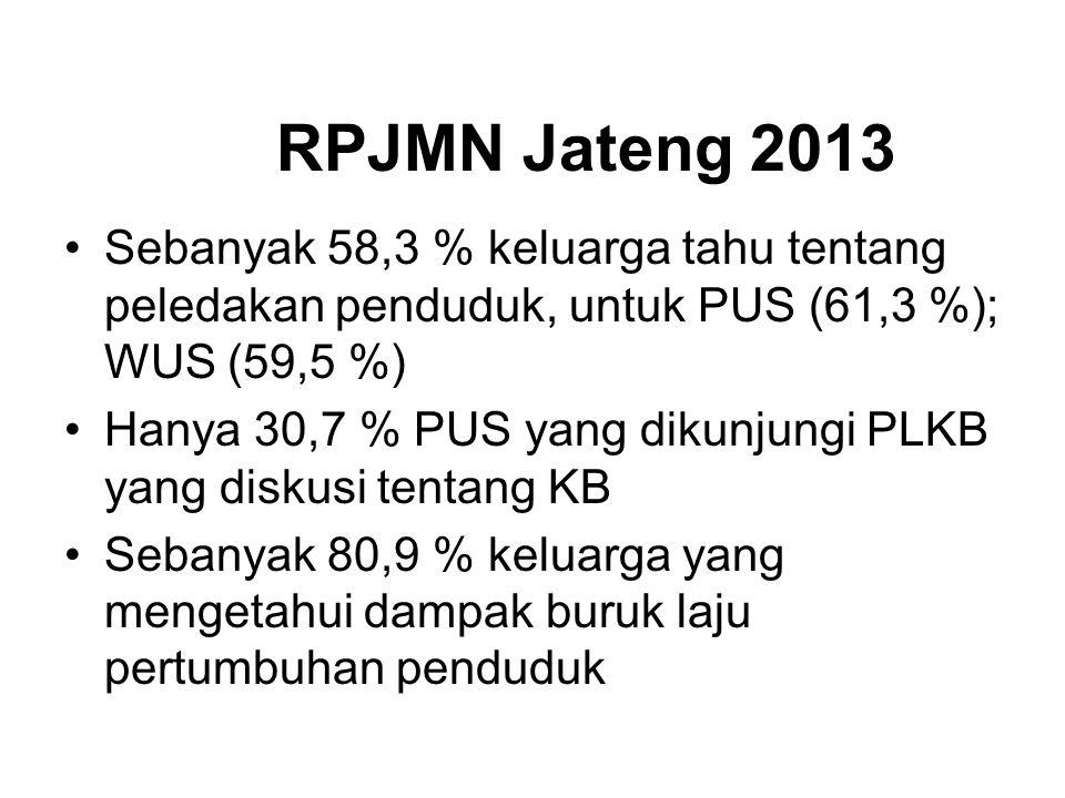 RPJMN Jateng 2013 Sebanyak 58,3 % keluarga tahu tentang peledakan penduduk, untuk PUS (61,3 %); WUS (59,5 %) Hanya 30,7 % PUS yang dikunjungi PLKB yang diskusi tentang KB Sebanyak 80,9 % keluarga yang mengetahui dampak buruk laju pertumbuhan penduduk
