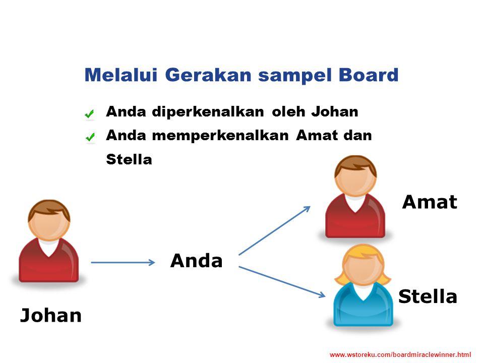 Melalui Gerakan sampel Board Anda diperkenalkan oleh Johan Anda memperkenalkan Amat dan Stella Anda Johan Amat Stella www.wstoreku.com/boardmiraclewinner.html