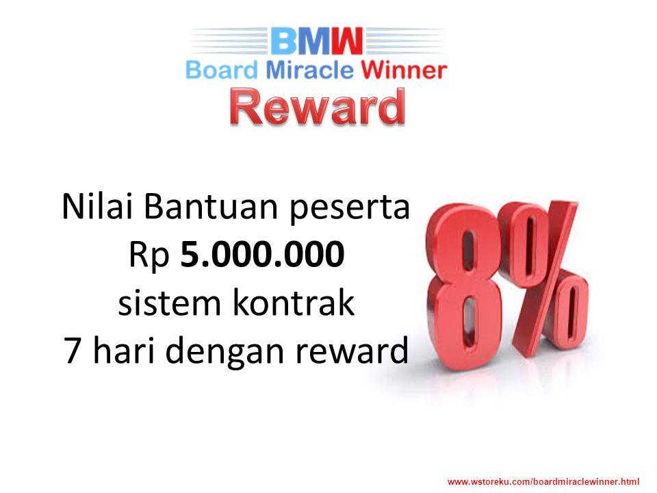 Di Bisnis Waktu adalah Segalanya Tempat yang Tepat Waktu yang Tepat Wadah yang Tepat Keputusan yang Tepat Bersama BMWforAll.com, waktu adalah sempurna.