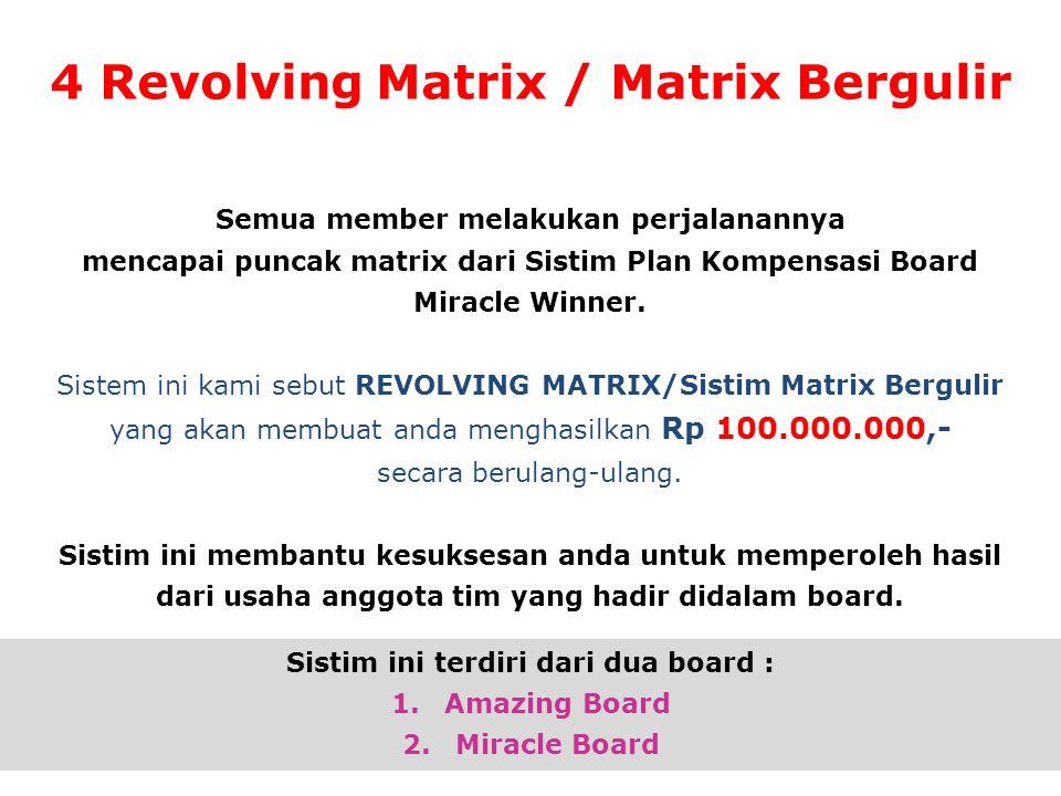 Semua member melakukan perjalanannya mencapai puncak matrix dari Sistim Plan Kompensasi Board Miracle Winner. Sistem ini kami sebut REVOLVING MATRIX/S
