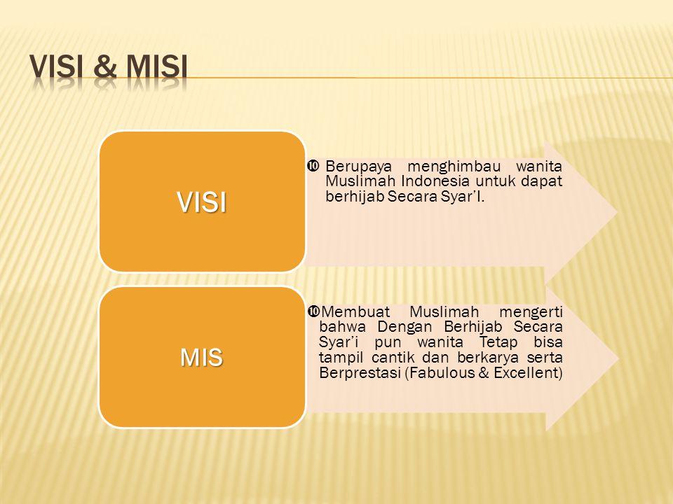 Berupaya menghimbau wanita Muslimah Indonesia untuk dapat berhijab Secara Syar'I.