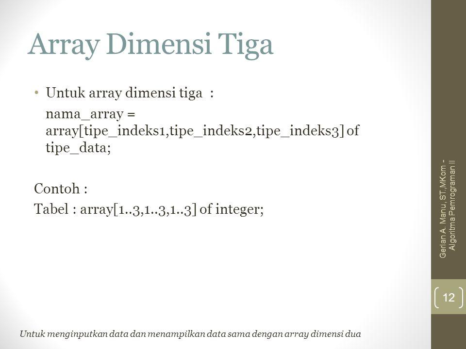 Array Dimensi Tiga Untuk array dimensi tiga : nama_array = array[tipe_indeks1,tipe_indeks2,tipe_indeks3] of tipe_data; Contoh : Tabel : array[1..3,1..