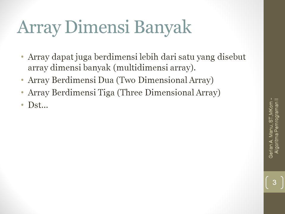 Array Dimensi Banyak Array dapat juga berdimensi lebih dari satu yang disebut array dimensi banyak (multidimensi array). Array Berdimensi Dua (Two Dim