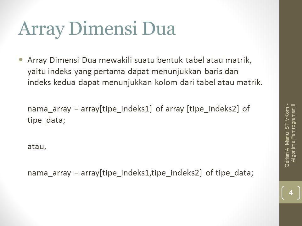 Array Dimensi Dua Array Dimensi Dua mewakili suatu bentuk tabel atau matrik, yaitu indeks yang pertama dapat menunjukkan baris dan indeks kedua dapat