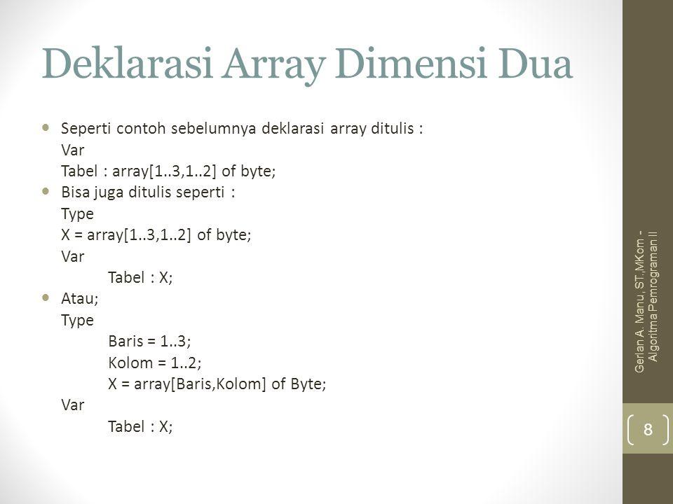 Deklarasi Array Dimensi Dua Seperti contoh sebelumnya deklarasi array ditulis : Var Tabel : array[1..3,1..2] of byte; Bisa juga ditulis seperti : Type
