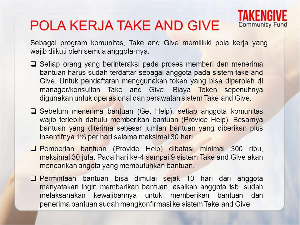 POLA KERJA TAKE AND GIVE Sebagai program komunitas, Take and Give memilikki pola kerja yang wajib diikuti oleh semua anggota-nya:  Sebelum menerima b