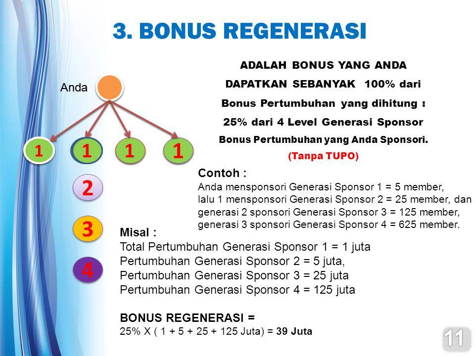 ADALAH BONUS YANG ANDA DAPATKAN SEBANYAK 100% dari Bonus Pertumbuhan yang dihitung : 25% dari 4 Level Generasi Sponsor Bonus Pertumbuhan yang Anda Sponsori.