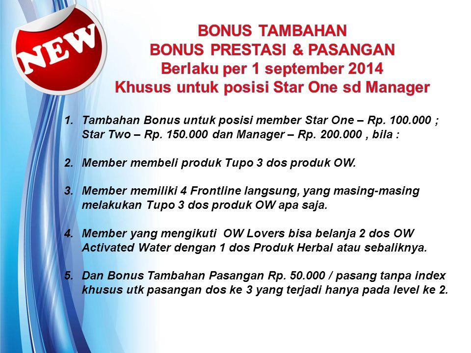 1.Tambahan Bonus untuk posisi member Star One – Rp.